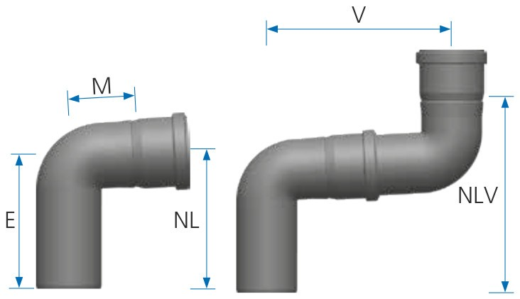 Maßtabelle 87° Abgasbogen - LAS doppelwandig aus PP/PP