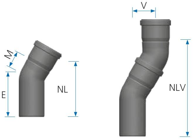 Maßtabelle 30° Abgasbogen - LAS doppelwandig aus PP/PP