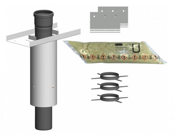 F90 Basis-Set für Betondecken